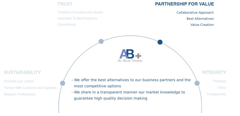 Value_Partnership