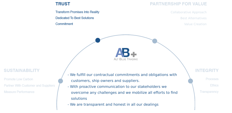 Value_Trust